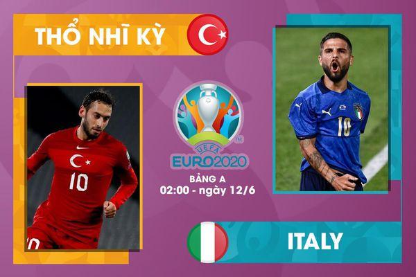 Nhận định bóng đá Italy vs Thổ Nhĩ Kỳ EURO 2020