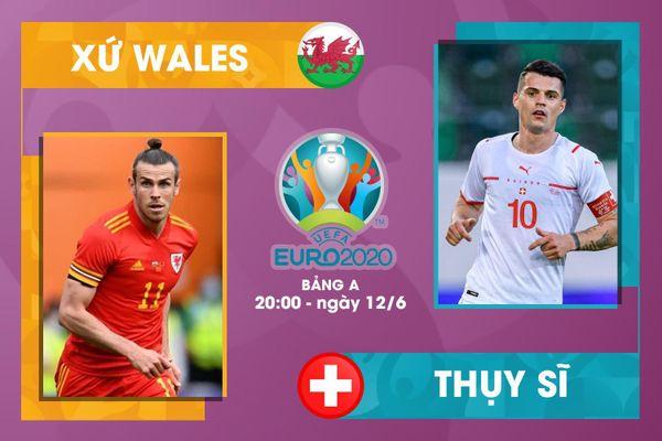 Nhận định bóng đá Xứ Wales vs Thụy Sĩ EURO 2020: Gareth Bale tỏa sáng