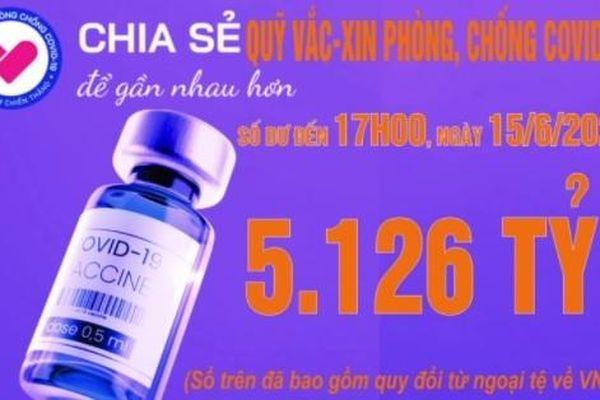 Hơn 300 nghìn lượt đóng góp, Quỹ Vắc xin có hơn 5.100 tỷ đồng