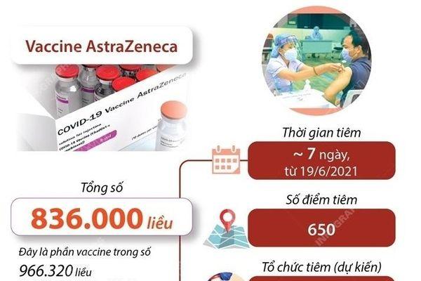 TP Hồ Chí Minh triển khai chiến dịch tiêm chủng lớn nhất từ trước đến nay