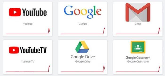 Google giải thích lý do sập toàn cầu và xin lỗi người dùng