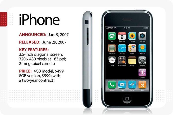 Những hình ảnh hiếm hoi về thế hệ iPhone được Apple ra mắt 13 năm trước