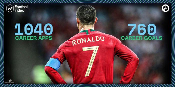 Đồ họa về 760 bàn thắng của Ronaldo chân sút vĩ đại nhất mọi thời đại