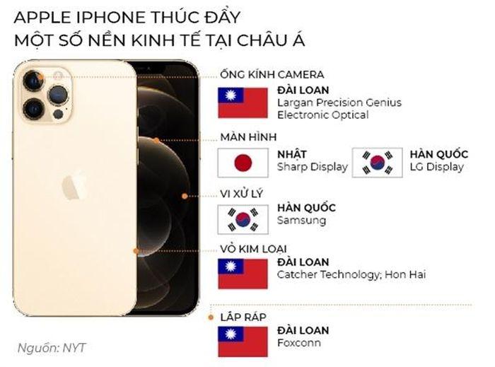 Chờ 'nền kinh tế iPhone' tại Việt Nam