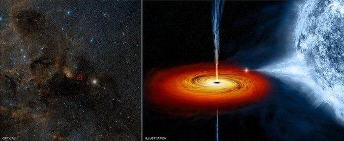 Phát hiện mới nhất về hố đen vũ trụ - 2