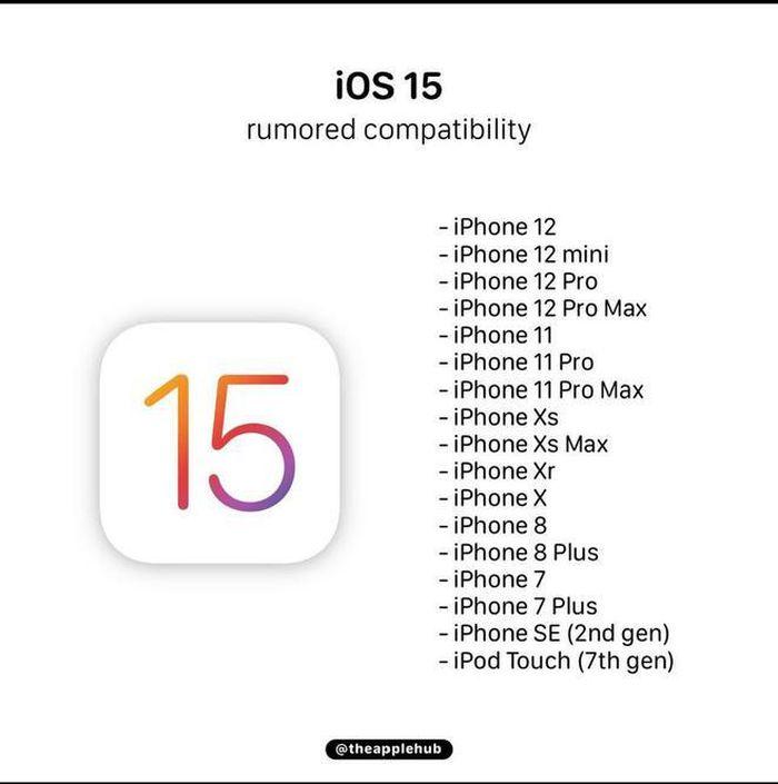 Rò rỉ thông tin các mẫu iPhone sẽ được nâng cấp lên iOS 15