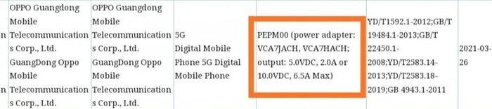 Realme 8 5G nhận được chứng nhận FCC