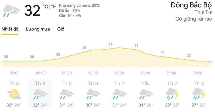 Dự báo thời tiết hôm nay và ngày mai 13/5: TPHCM và Hà Nội nắng nóng gay gắt