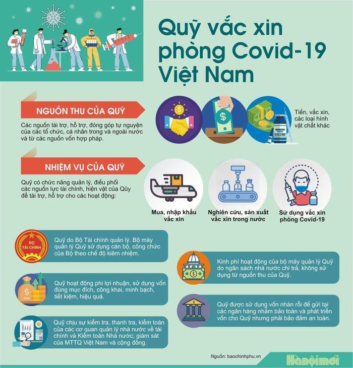 Quỹ vắc xin phòng Covid-19 Việt Nam - Báo Hà Nội Mới