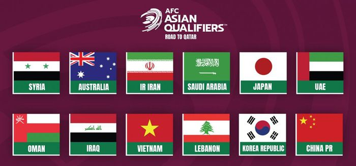 12 đội bóng vào vòng loại thứ 3 World Cup 2022: ĐT Việt Nam đi vào lịch sử