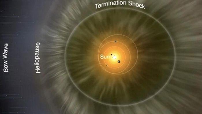 Bản đồ 3D đầu tiên về ranh giới nhật quyển