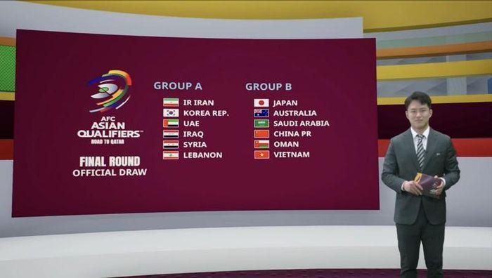 Lịch thi đấu của ĐT Việt Nam ở vòng loại thứ 3 World Cup 2022