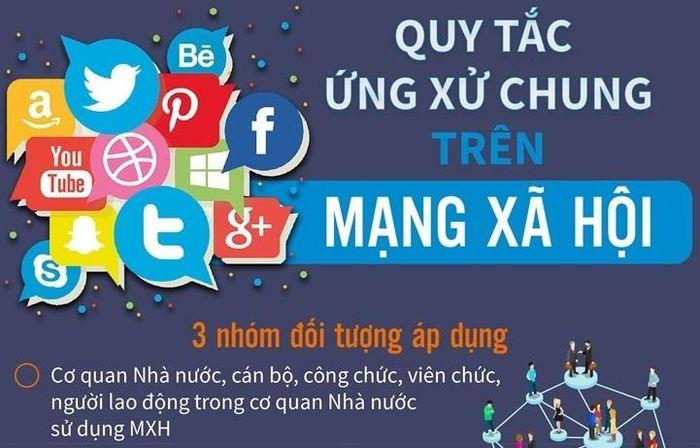 Quy tắc ứng xử chung trên mạng xã hội